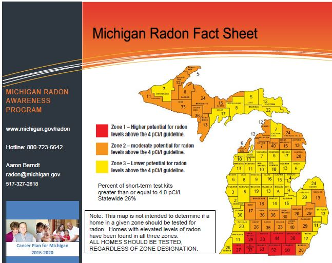 Michigan Fact Sheet