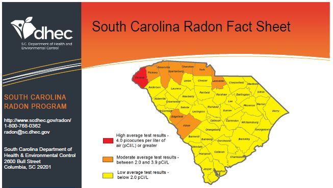 SouthCarolina Fact Sheet