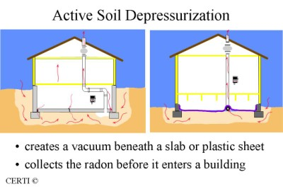 Radon mitigation regulations by state usa certi asd solutioingenieria