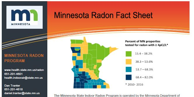 Minnesota Fact Sheet