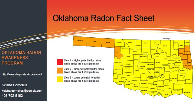 Oklahoma Fact sheet