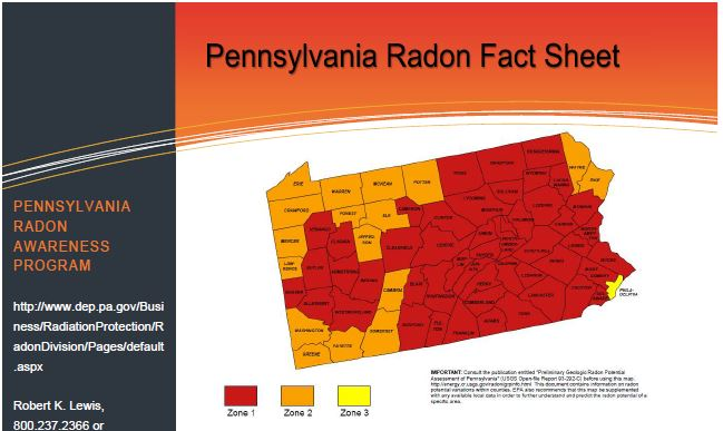Pennsylvania Fact Sheet